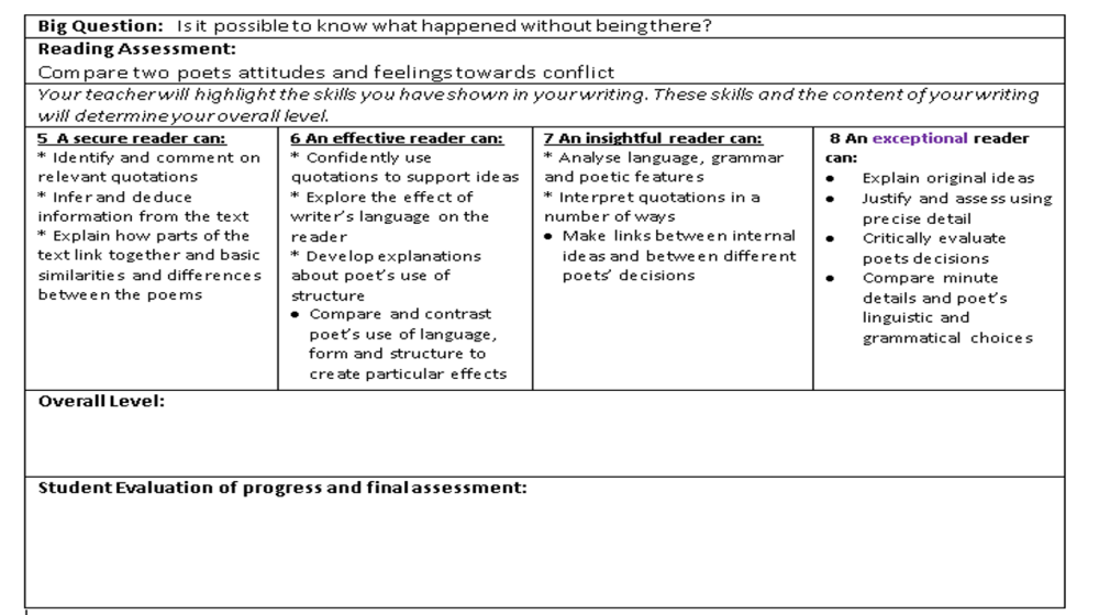 final assessment sheet