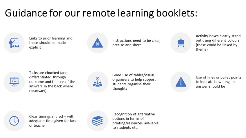 Guidance for Remote Learning